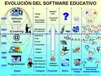 ¿Qué es software educativo?